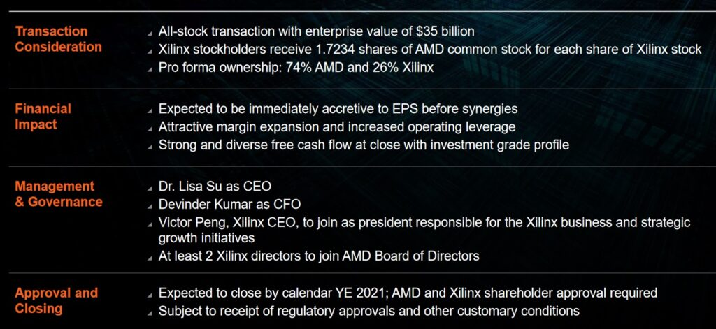 AMD Xilinx takeover